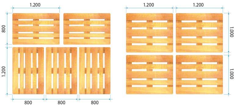 Distribución de paletas en un contenedor marítimo.