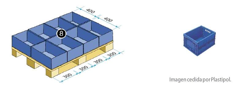 Caja de 300x400 mm (equivale en superficie a un octavo de europaleta)