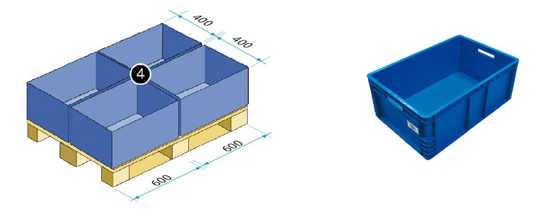 Caja de 600x400 mm (equivale en superficie a un cuarto de europaleta)