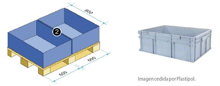 Caja de 800x600 mm (equivale en superficie a media europallet)