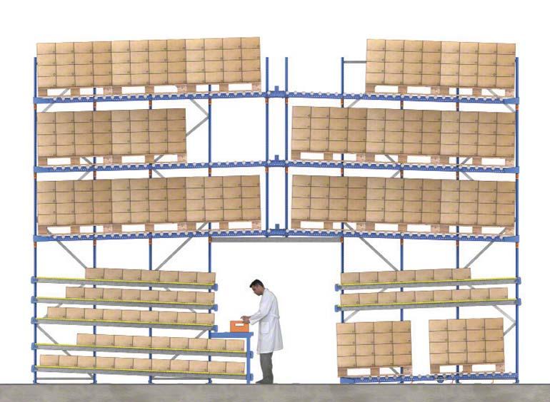Ejemplo de picking en estanterías dinámicas con pallets de reserva en los niveles superiores
