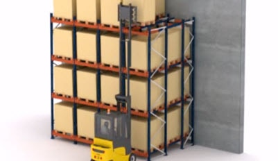 Funcionamineto del sistema Push-back