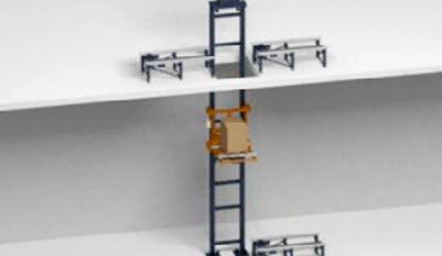 Elevación de pallets entre diferentes alturas