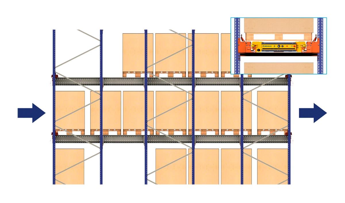 Selmi gestionará los productos alimentarios de su depósito de Brasil con el sistema Pallet Shuttle