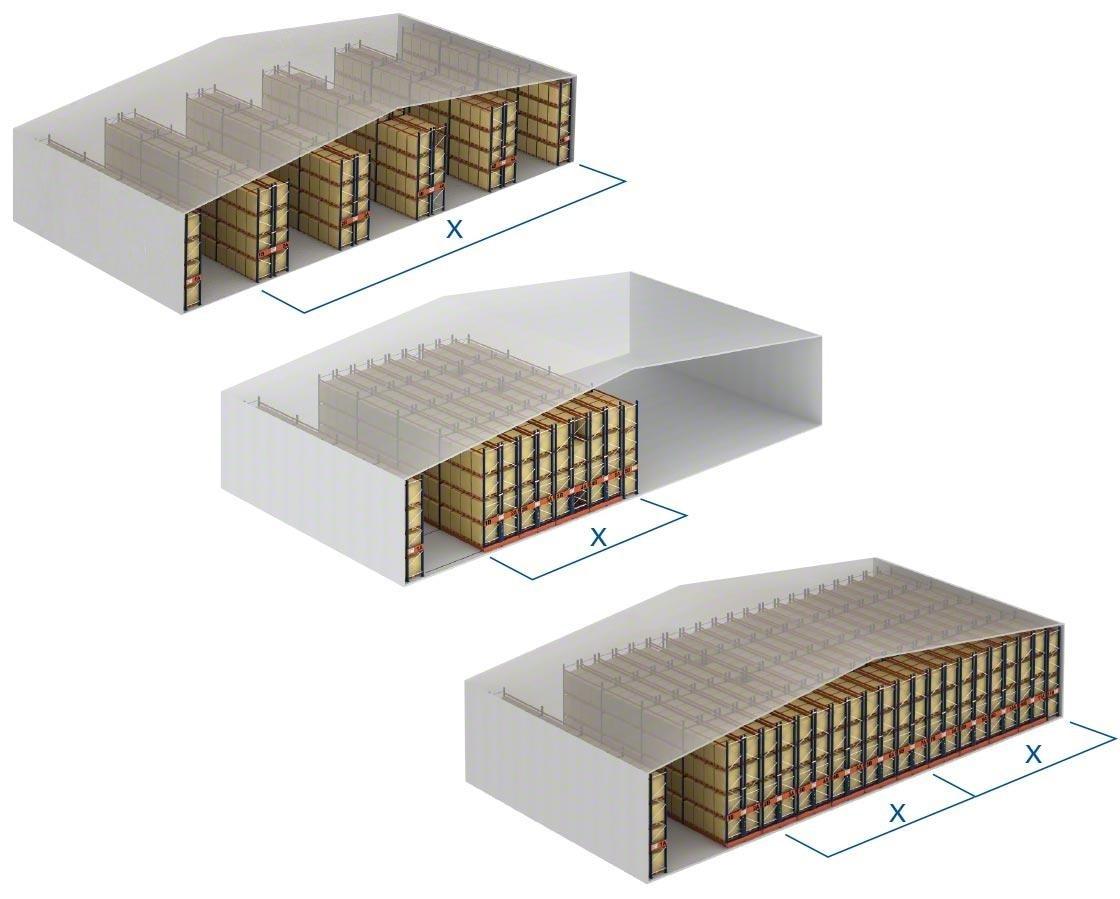 Comparativa de capacidad de almacenamiento entre estanterías convencionales y estanterías móviles, muy utilizadas en cámaras frigoríficas.