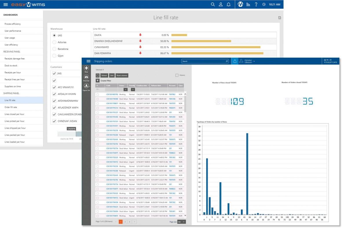 Salicru digitaliza su depósito de equipamientos instalando Easy WMS con el módulo Supply Chain Anlytics