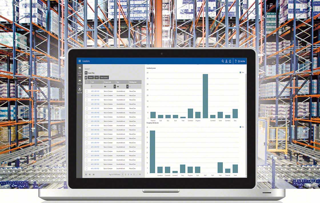 El análisis de datos es fundamental para tomar decisiones en logística de distribución